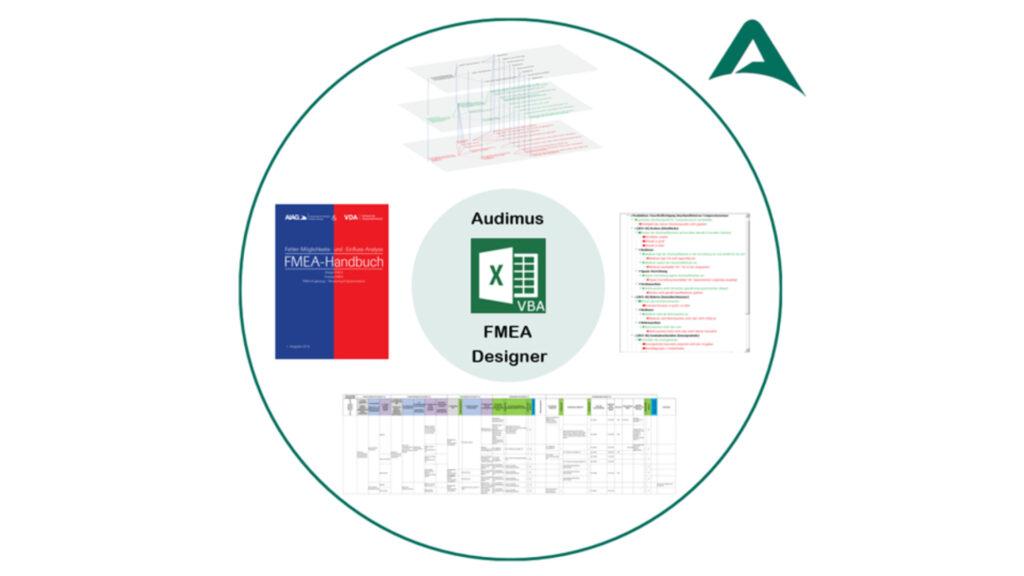 Audimus FMEA Designer Tool
